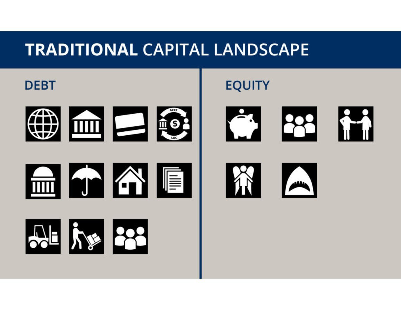 Traditional Capital Landscape